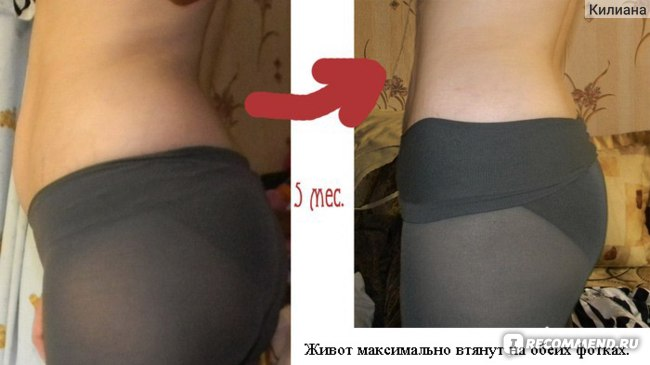 Реальное похудение людей до и после фото