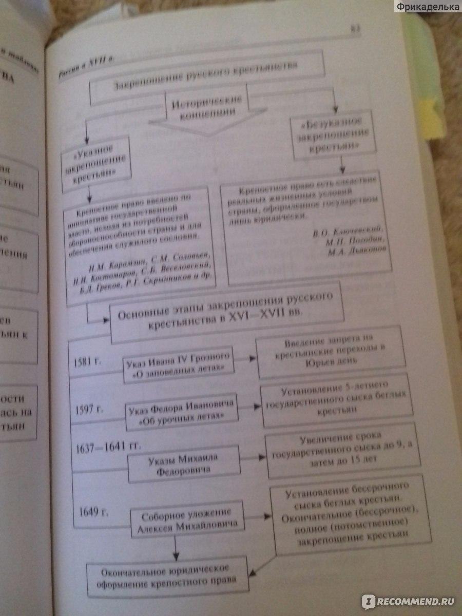 Кириллов в схемах и таблицах онлайн фото 478