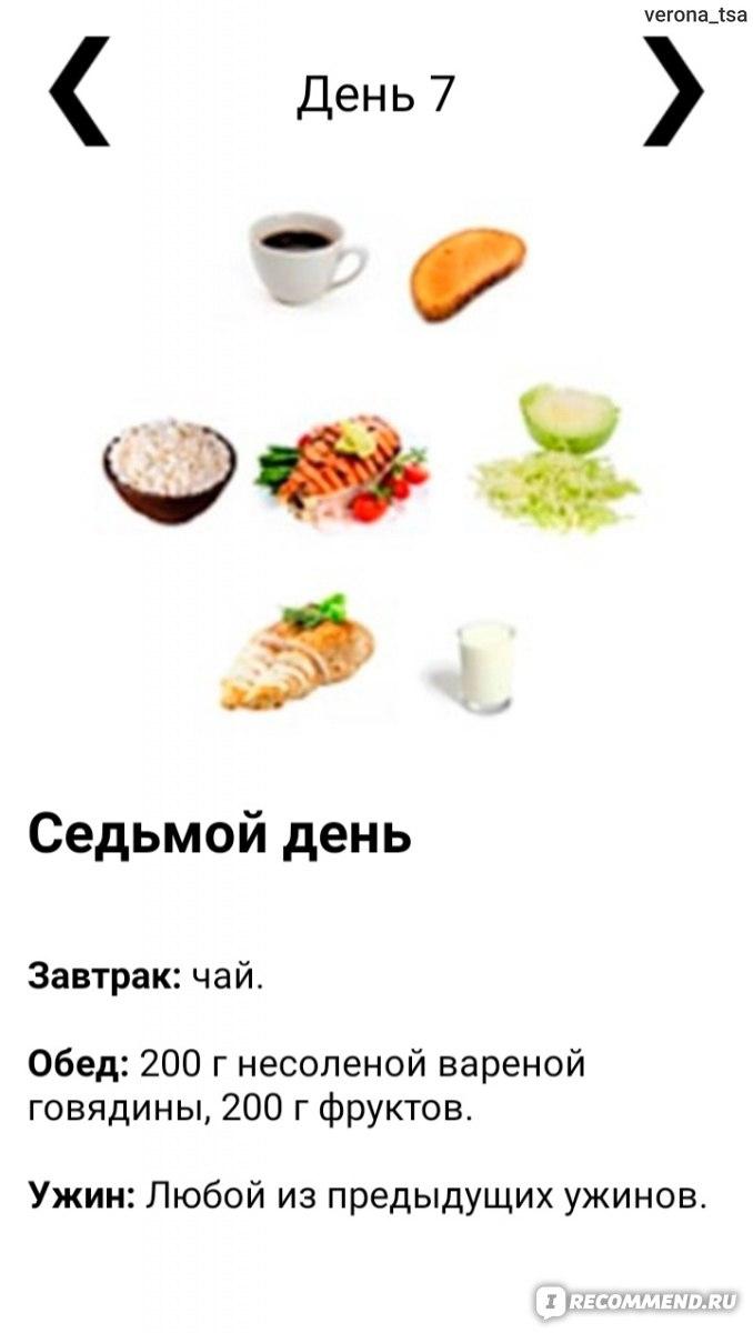 Программа Помогающая Похудеть