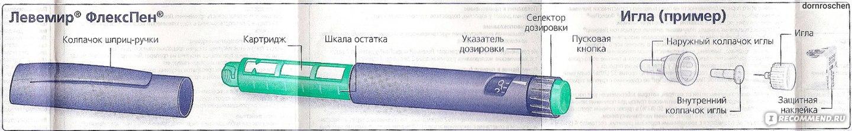 Левемир инструкция по применению распечатать