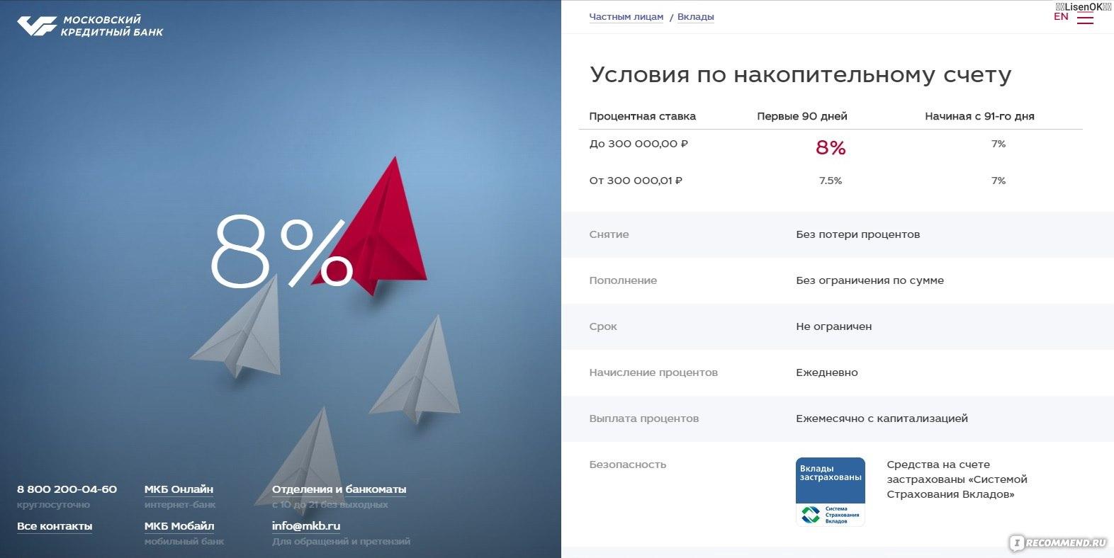 московский кредитный банк новаторов