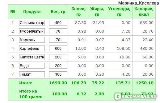 http://irecommend.ru/sites/default/files/imagecache/copyright1/user-images/114650/ragu.jpg