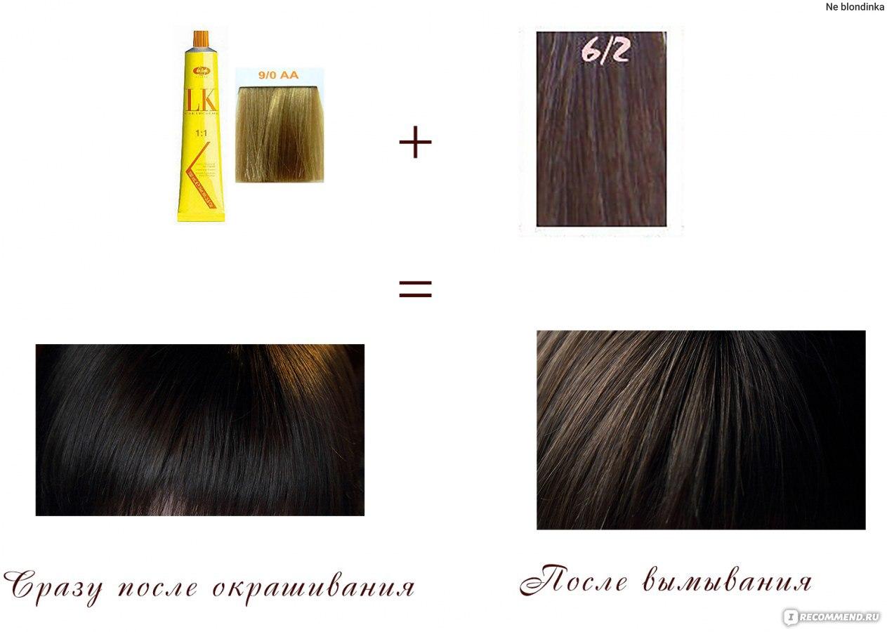 Краска lk для волос палитра цветов фото