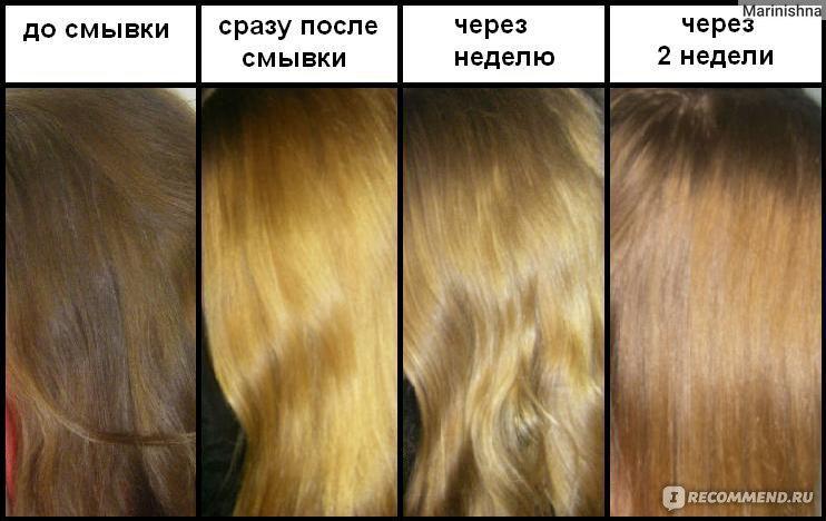 Как смыть краску с волос в домашних условиях народные