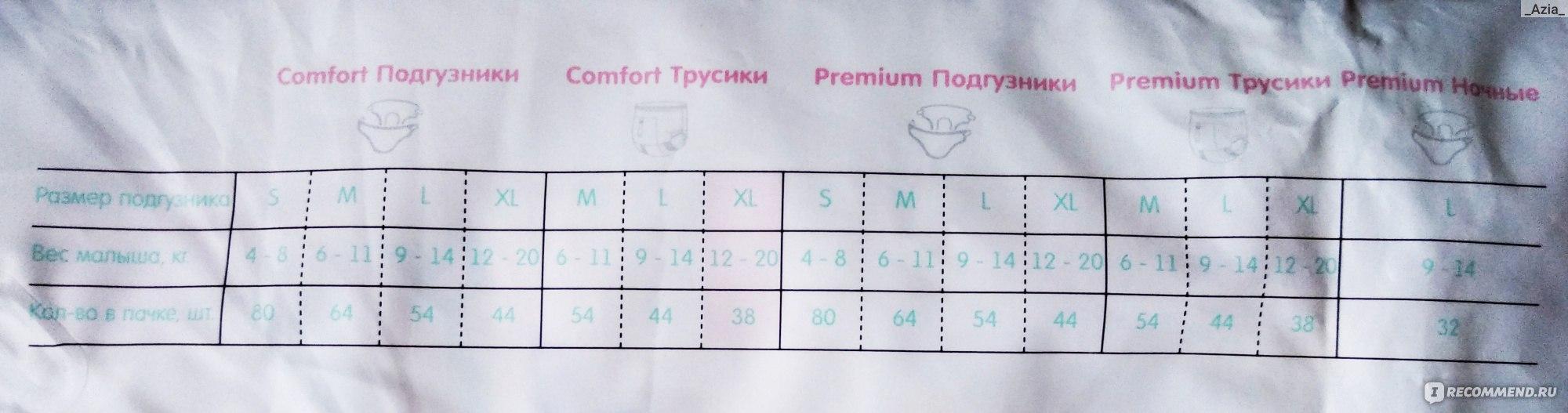Подгузники nappyclub premium отзывы