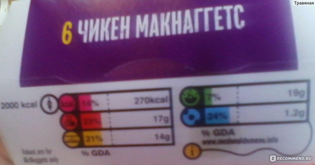 Калорийность наггетсов в макдональдсе 6 штук