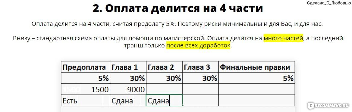 Сайт kuzanski ru Команда Кузанский написание дипломных курсовых  Сайт kuzanski ru Команда Кузанский написание дипломных курсовых работ на заказ