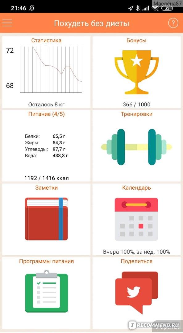 Календарь Похудения На Андроид.