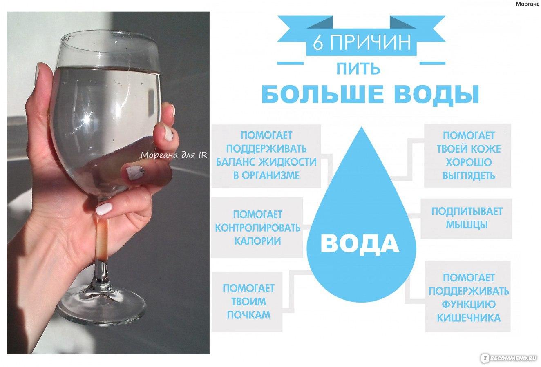 Помогает Ли Водяная Диета. Водяная диета: как похудеть, используя воду