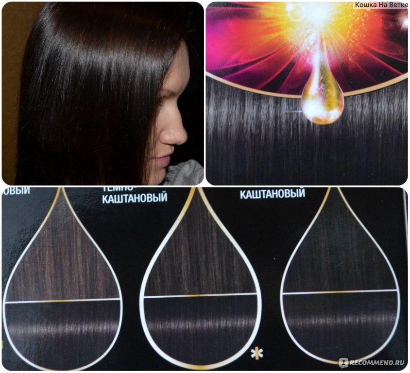 Что еще может привести к тому что так быстро смывается краска для волос