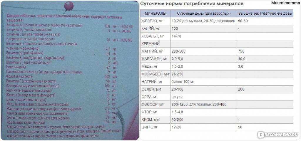 Суточная доза фолиевой кислоты для беременных 1 триместр 62