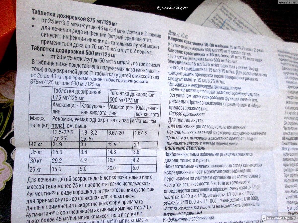 аугментин инструкция применение иего аналоги