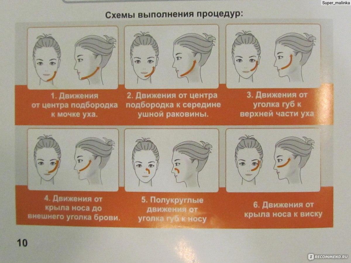 Аппарат для массажа лица от морщин От морщин блефарогель 1 или 2