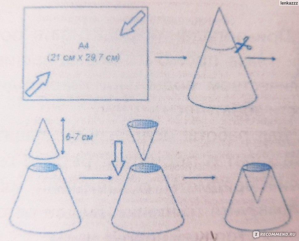 Как сделать макет вулкана из бумаги своими руками
