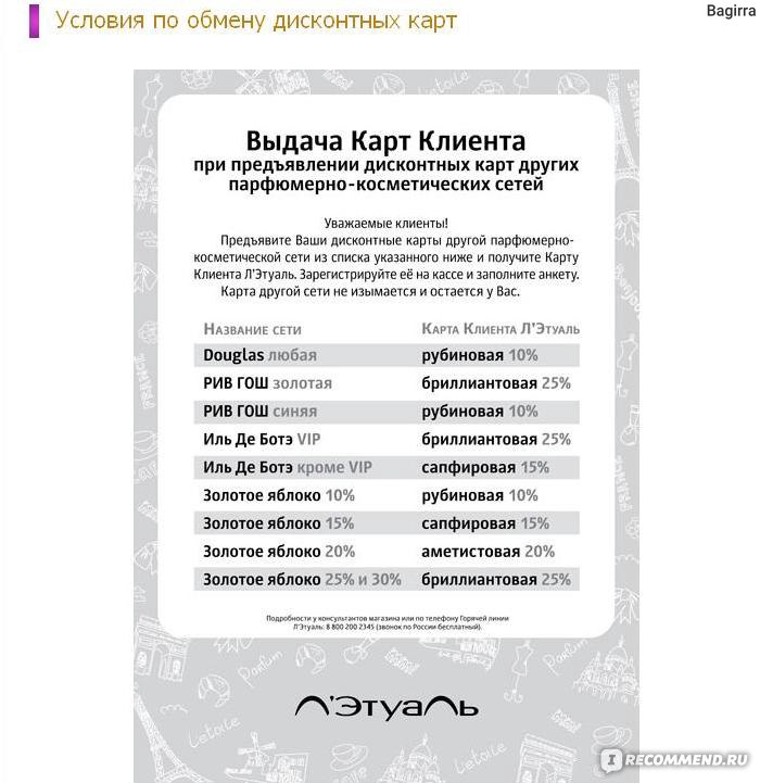 Btc e обмен валюты
