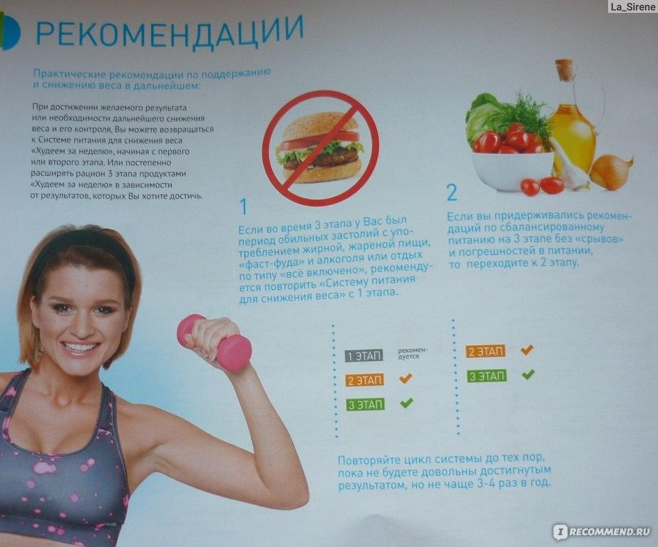 Программа Похудения Бородины.