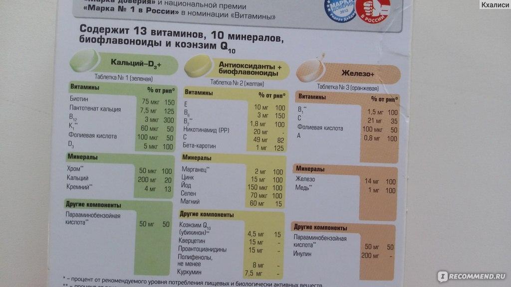 Как сделать анализ крови на витамины 553