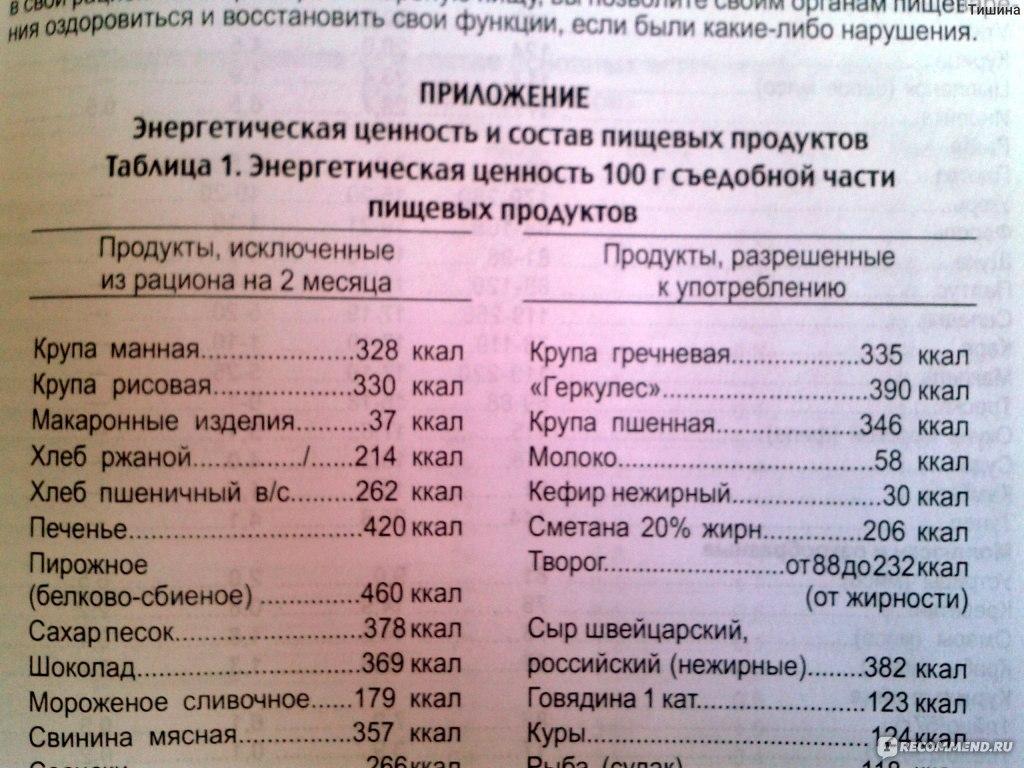 Доверие Нижний Новгород, Алексеевская, 3 телефон