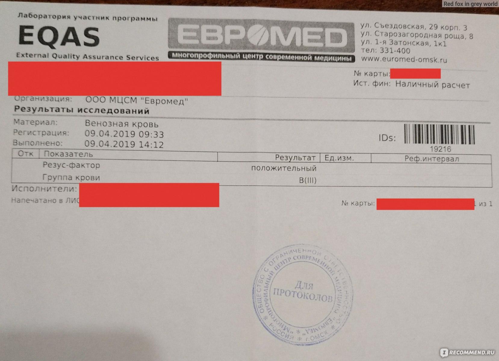 Цена крови анализы группу на гемоглобин на крови как анализ называется