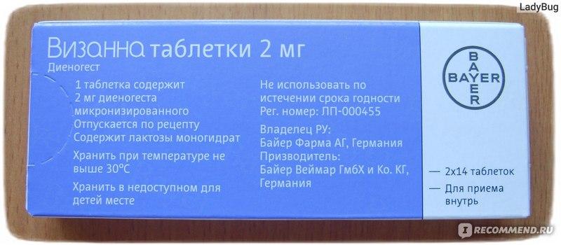 визан инструкция цена украина - фото 5
