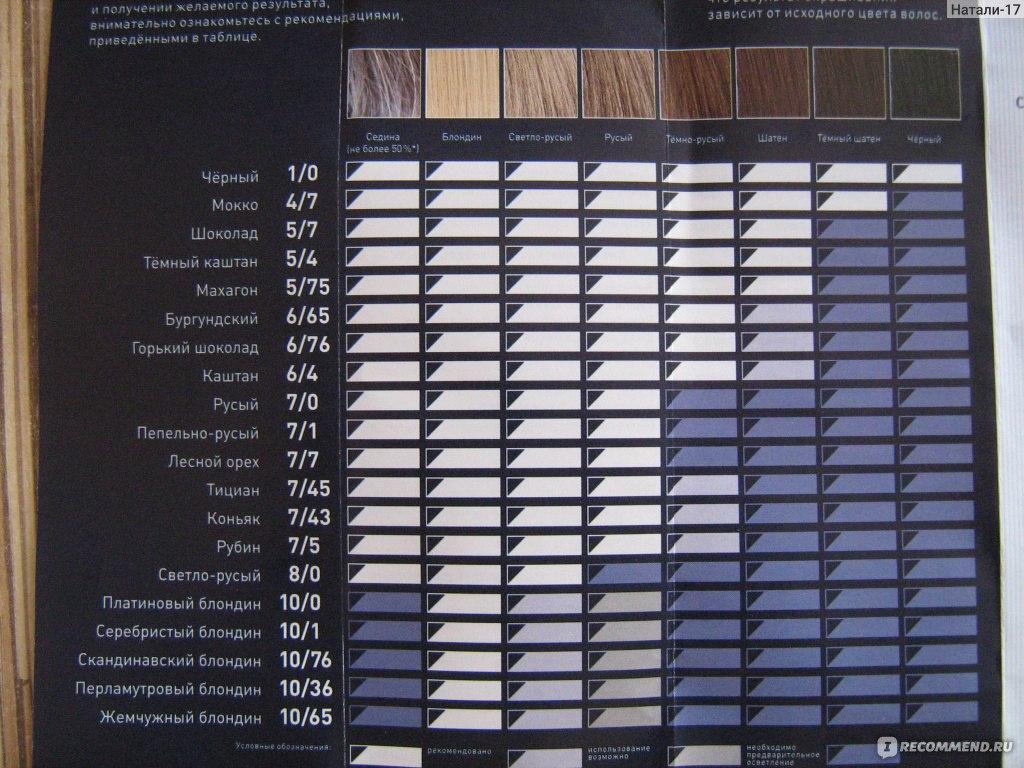 Эстель селебрити краска для волос палитра