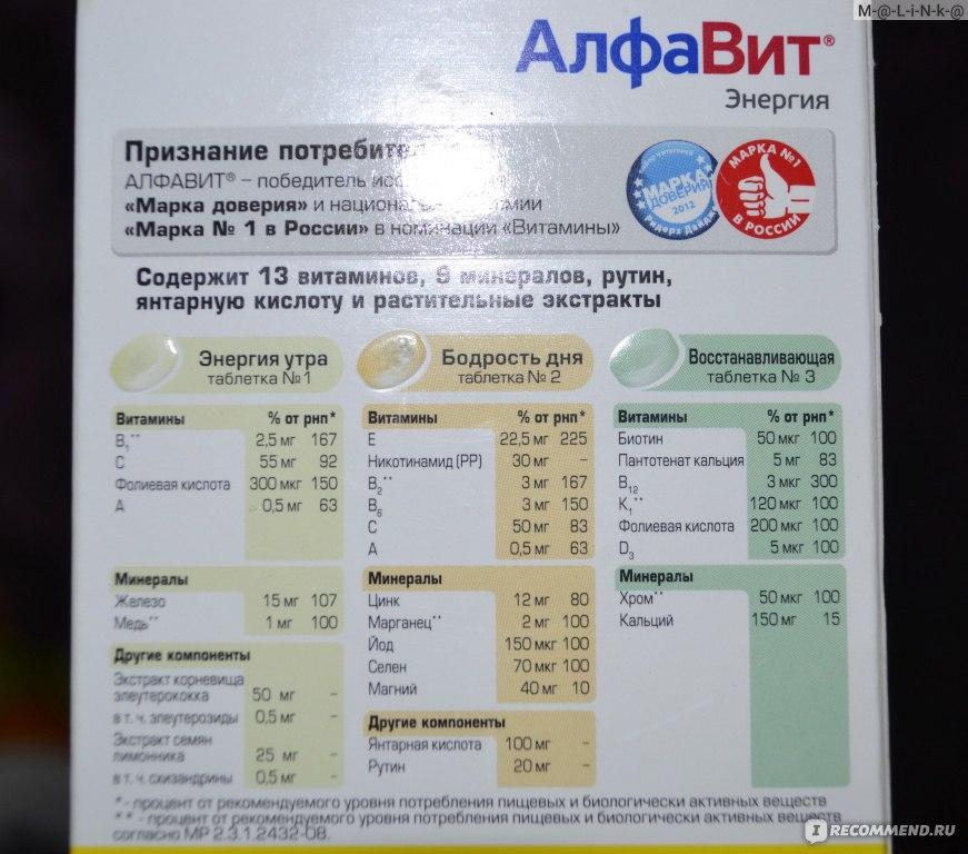 Состав витаминов алфавит диета