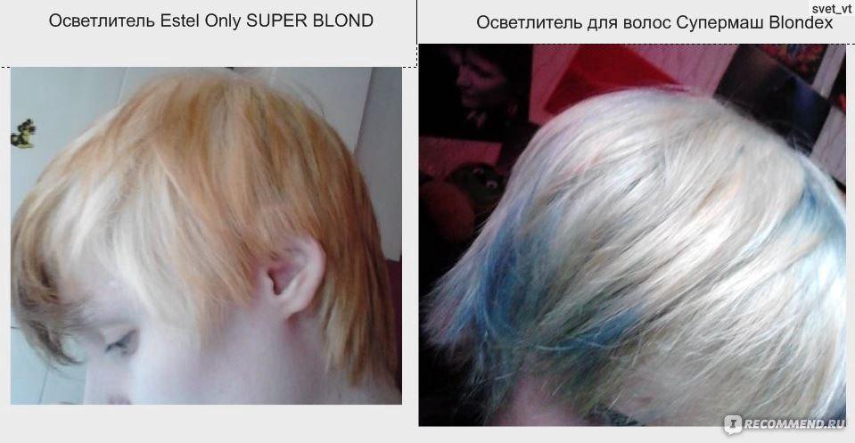 Краска для волос без желтизны
