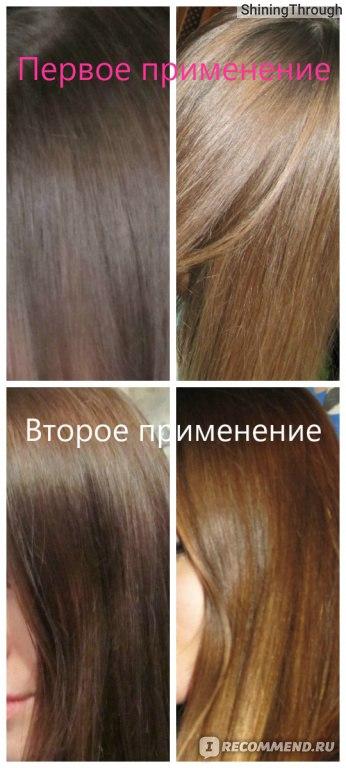Dnc кератин для волос 20 мл dnc