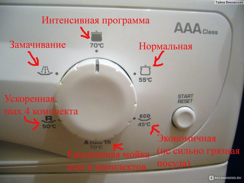 ополаскиватель в посудомойке схема работы