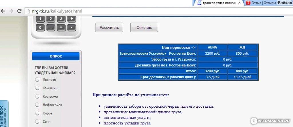 Имена для девочек православный календарь 2016