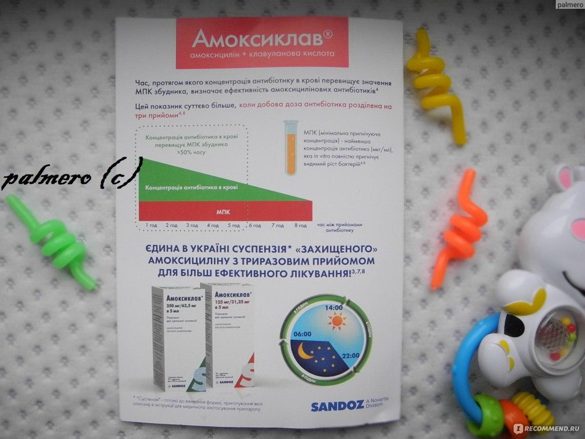 антибиотик в суспензии для детей амоксиклав инструкция