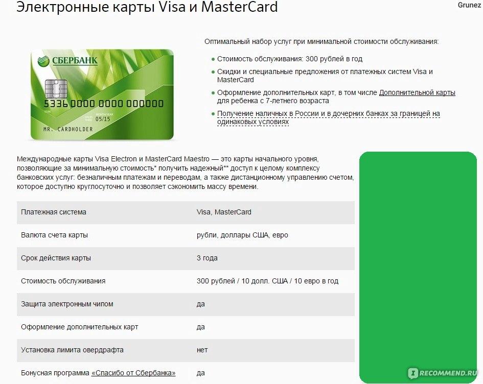 Как сделать кредитную карту сбербанк 681
