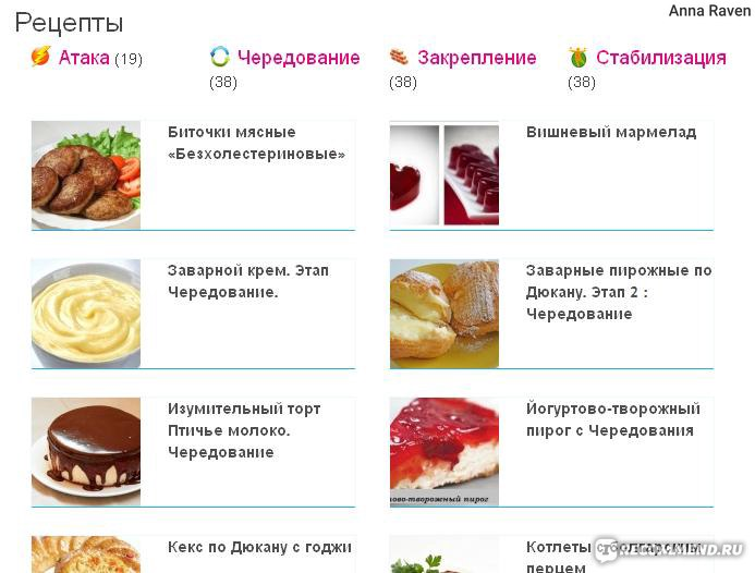 Диета дюкана вкусные рецепты атака