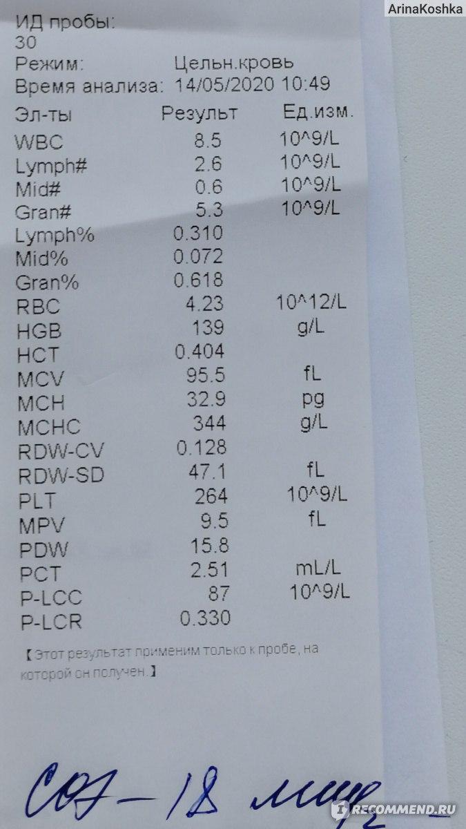 Качканар анализ кровь анализе аллергия крови в
