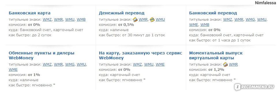 Кредит вебмани с формальным аттестатом мгновенно как взять деньги с просрочками по кредитам