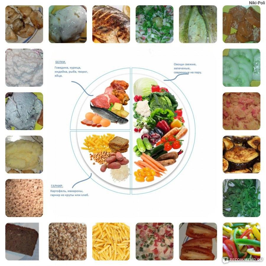 Правила диеты и принципы похудения