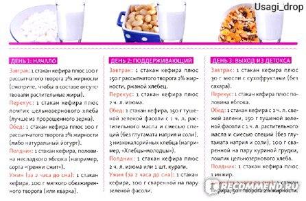 Отзывы О Трехдневной Кефирной Диете. Кефирная диета 3 варианта для быстрого похудения
