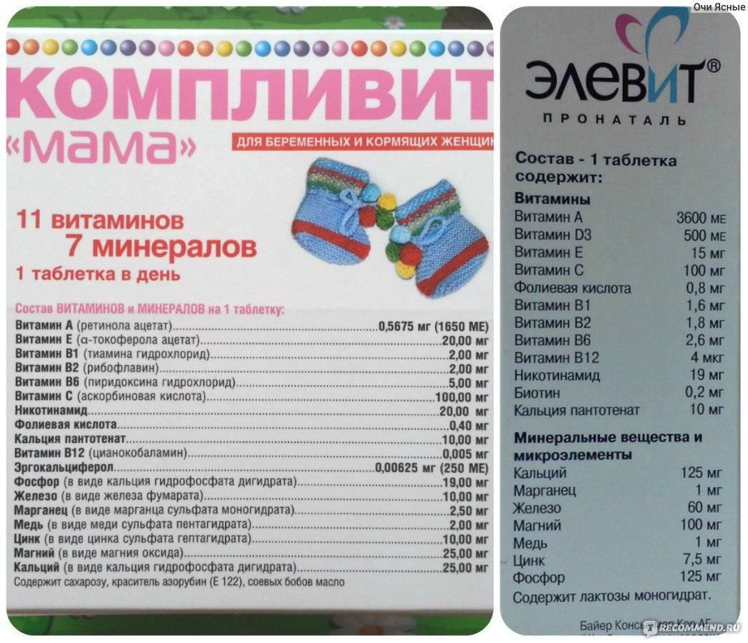 Есть ли разница в витаминах для беременных 33