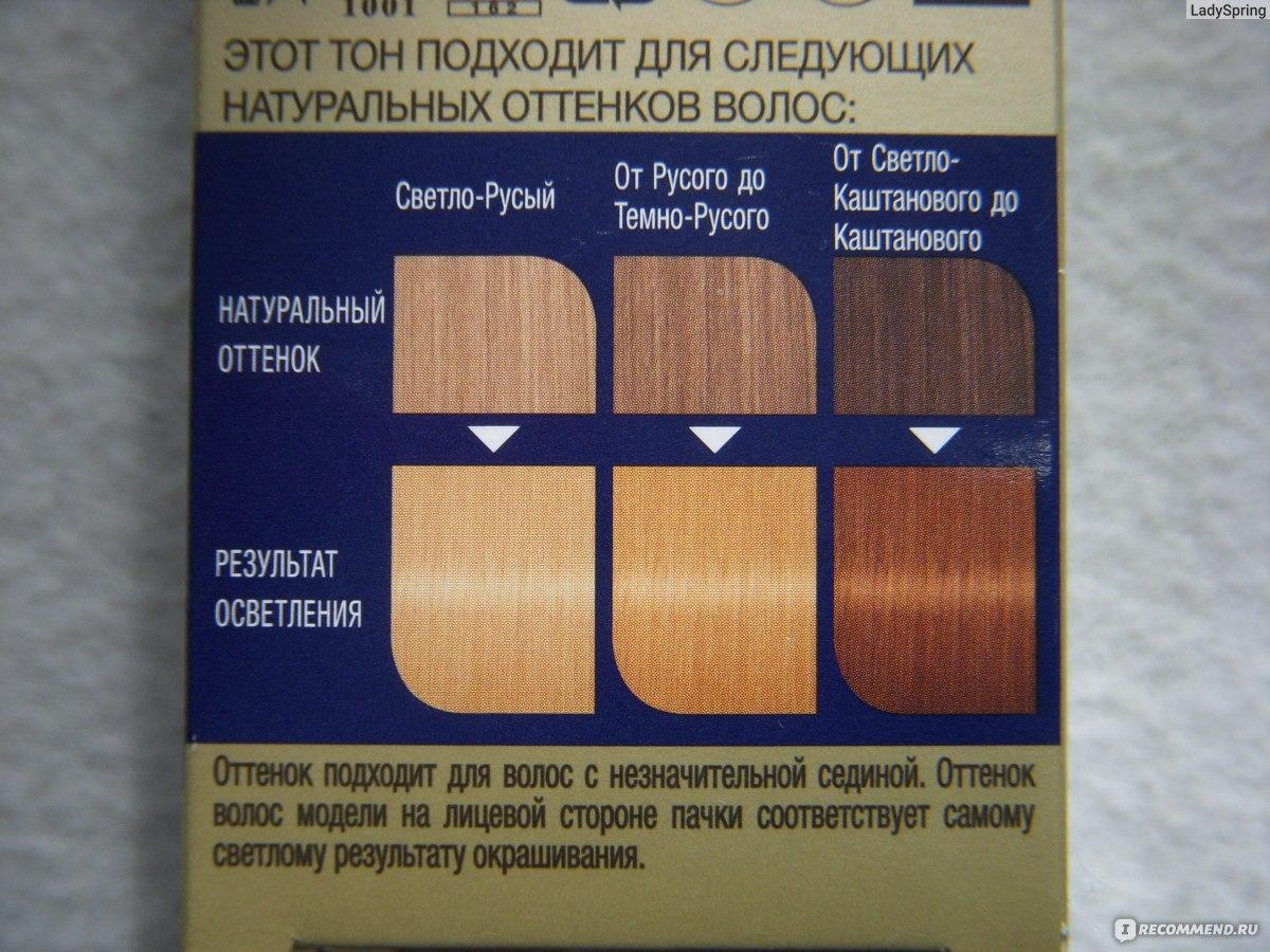 Спрей шварцкопф для волос для осветления волос