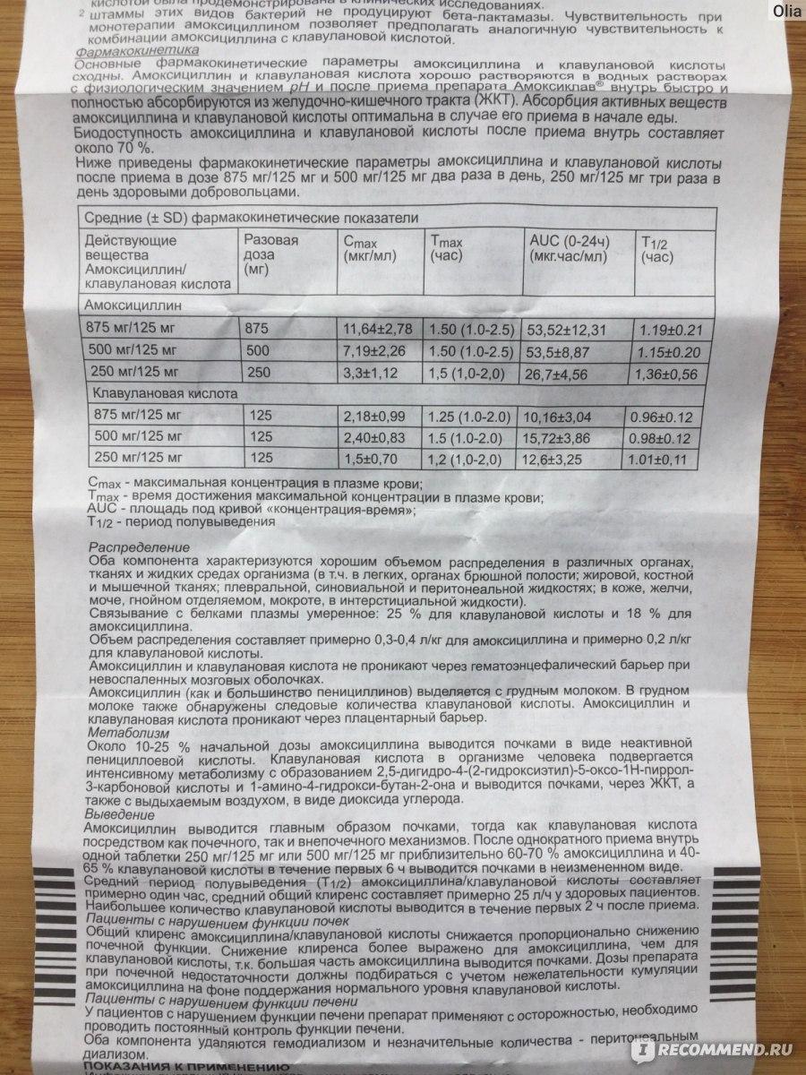 АМОКСИКЛАВ таблетки  инструкция по применению отзывы