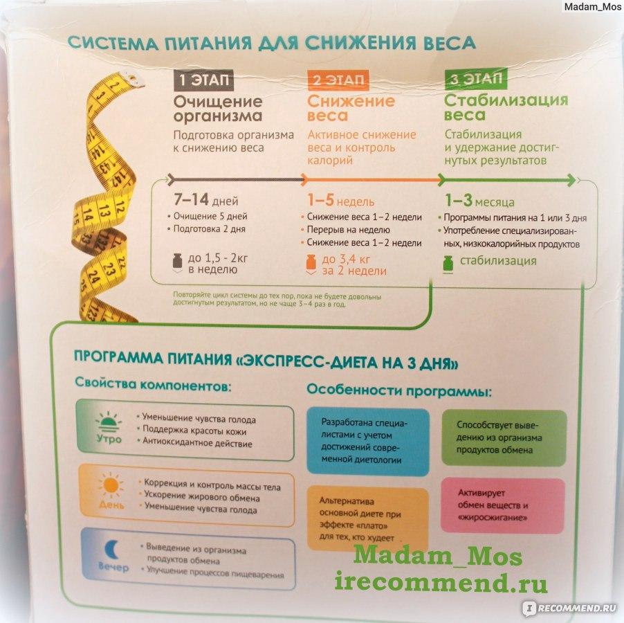 эффективные экспресс диеты на 3 дня