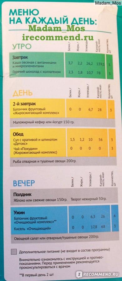 Диета Экспресс Минус 3 Кг. Экспресс-диеты для быстрого похудения: самые эффективные способы на 3 и 7 дней, на сколько можно похудеть