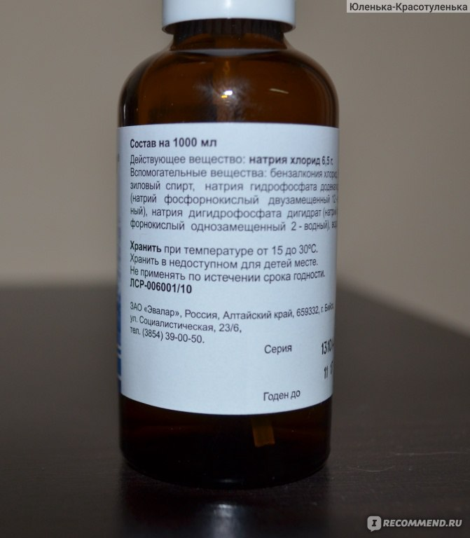 Фурацилин с адреналином инструкция