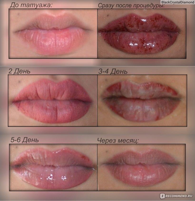 Как долго заживает перманентный макияж на губах