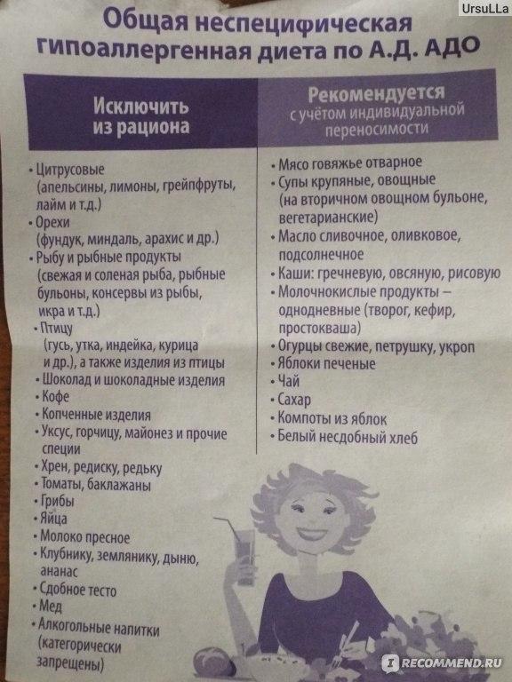 Неспецифическая Гипоаллергенная Диета Меню На. Гипоаллергенная диета по Адо для детей и взрослых - система питания, рекомендованные и запрещенные продукты
