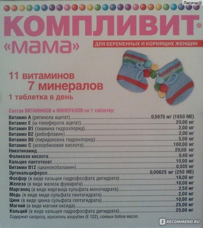 Компливит для беременных состав витаминов 76