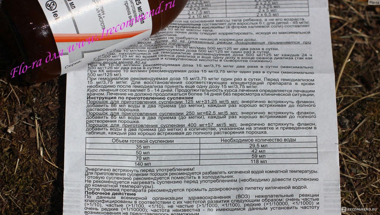 Аугментин - побочные эффекты