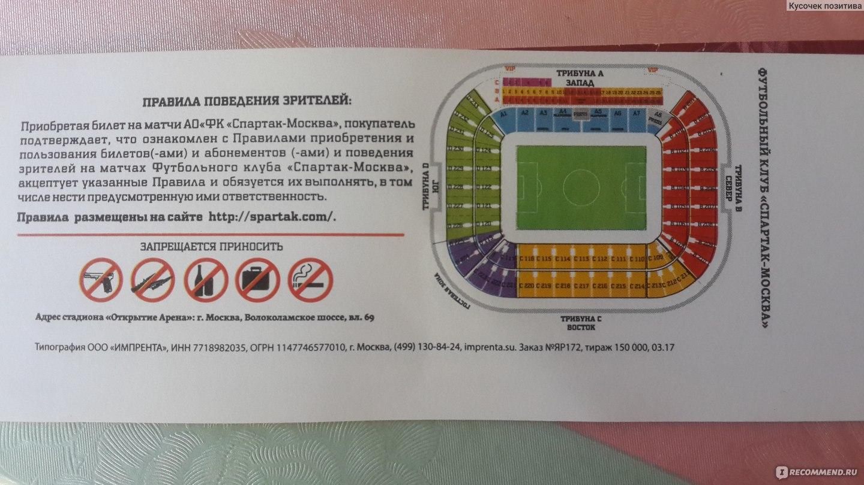 «Открытие Арена» - стадион «Спартака» в Тушино Схема трибун стадиона арена открытие