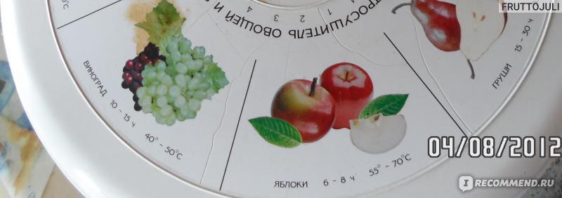 знал, сушка яблок в сушилке при какой температуре мамы обращают