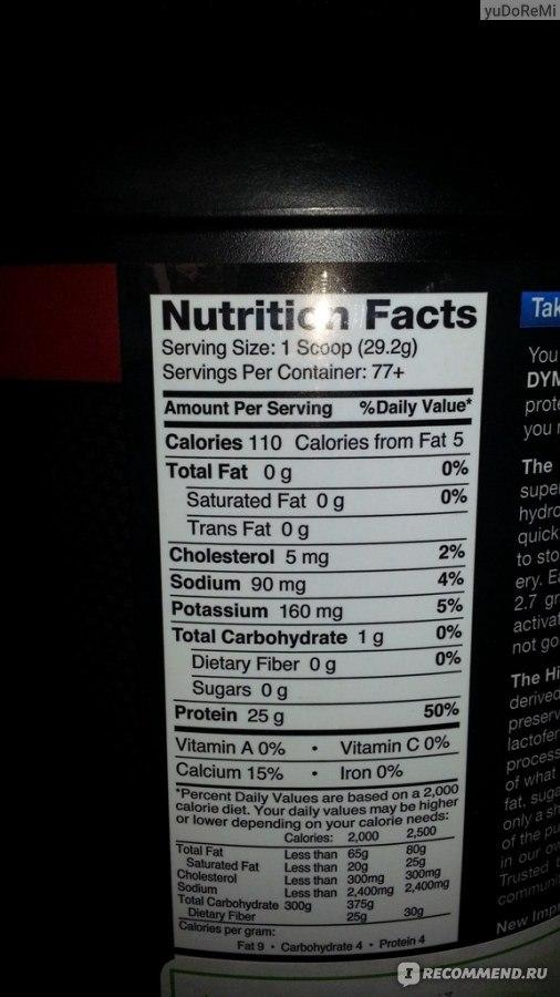 Шоко диета отзывы покупателей
